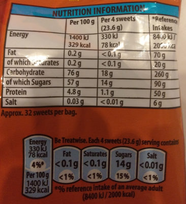 Maynards wine gums candy - Nutrition facts - en