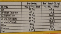 Yogurt Crunch Honey & Live Yogurt - Nutrition facts - en