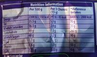 Dairy Milk chocolate bar Wholenut - Nutrition facts - en
