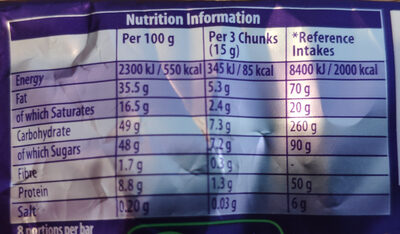 Dairy Milk chocolate bar Wholenut - Nutrition facts