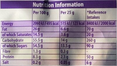 Dairy Milk Fruit and Nut Chocolate Bar - Informação nutricional - en