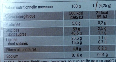 Mikado King Choco Chocolat saveur Praliné - Informations nutritionnelles