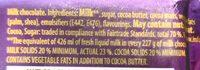 Cadbury dairy milk chocolate bar - Ingredients - en