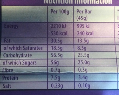 Cadbury dairy milk chocolate bar - nutrition