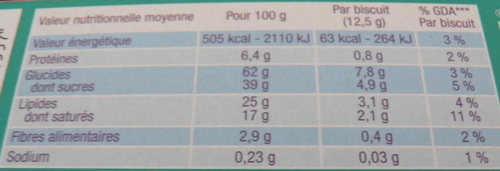 Véritable Petit Écolier Chocolat au Lait + Noix de Coco - Informations nutritionnelles - fr