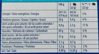 Oreo - Nutrition facts