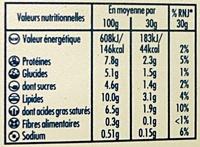 Philadelphia Saumon fumé & aneth (10% MG) - Nutrition facts