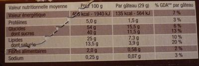 Napolitain Caramel beurre salé - Informations nutritionnelles