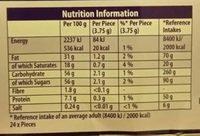 Advent calendar dairy milk - Informations nutritionnelles