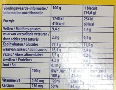 Betterfood Start Biscuit pour les premières panades - Nutrition facts - fr