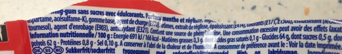 Stimorol original sugar free - Ingredients - fr
