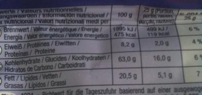 Milka - Brezel Snax - Nutrition facts - fr