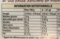 La paille d'or aux cerises - Nutrition facts