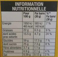 Barre céréalière fourrée au chocolat et à la noisette. - Informations nutritionnelles - fr