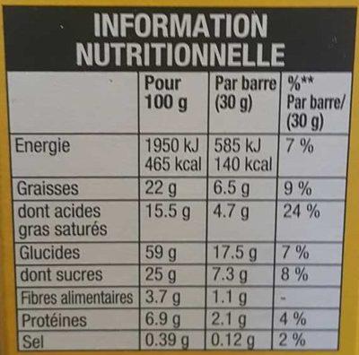 Barre céréalière fourrée au chocolat et à la noisette. - Informations nutritionnelles