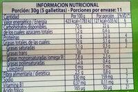 Express - Informations nutritionnelles - es