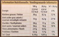 Double lait praliné - Informations nutritionnelles - fr
