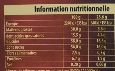 Praliné Double Lait - Nutrition facts