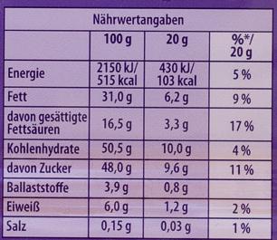 Milka Marzipan-Creme - Informations nutritionnelles