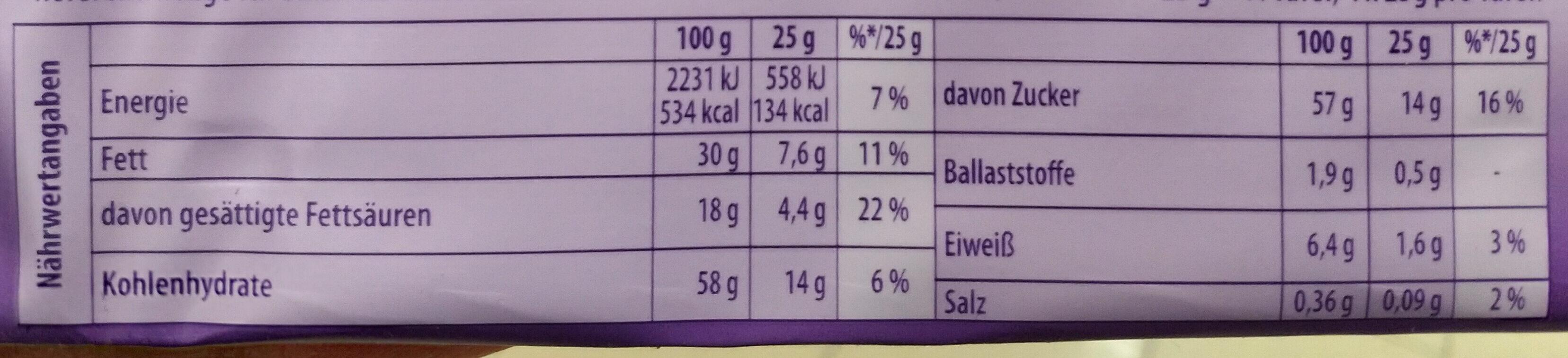 Luflée Alpenmilch - Informations nutritionnelles - de