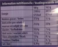 Tendre au Lait - Voedingswaarden