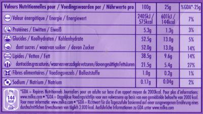 Tendre au Lait - Informations nutritionnelles