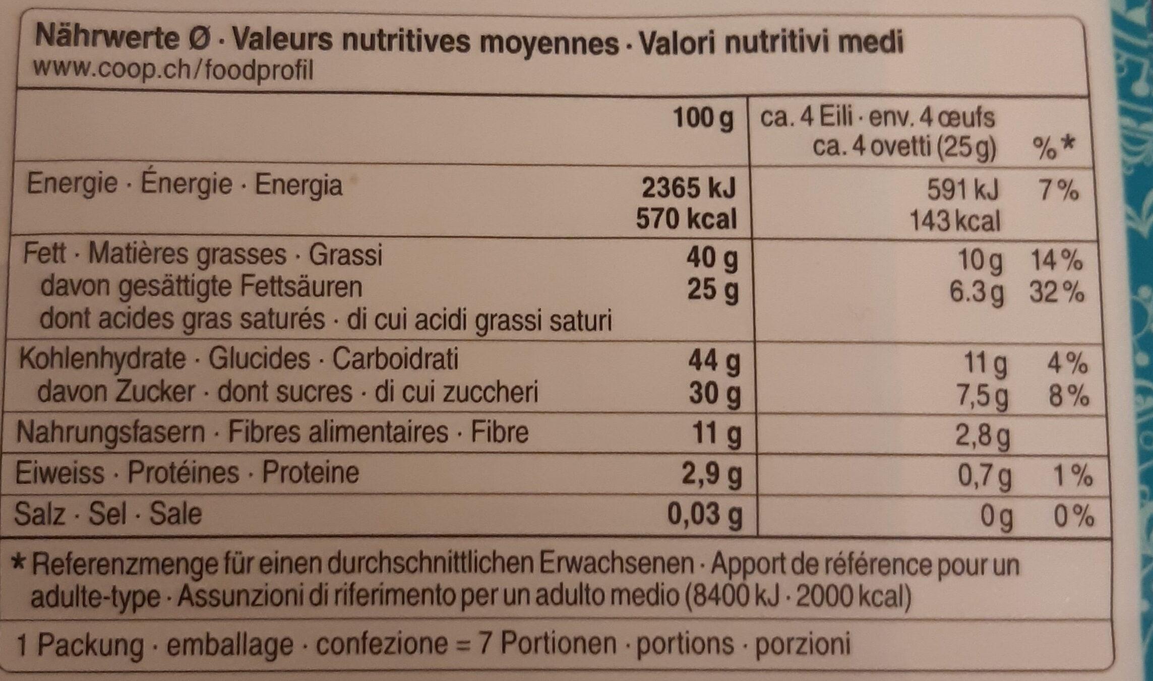 Coconut Choco Easter Eggs - Valori nutrizionali - it