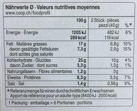 Mini Schinkengipfeli - Informations nutritionnelles - de