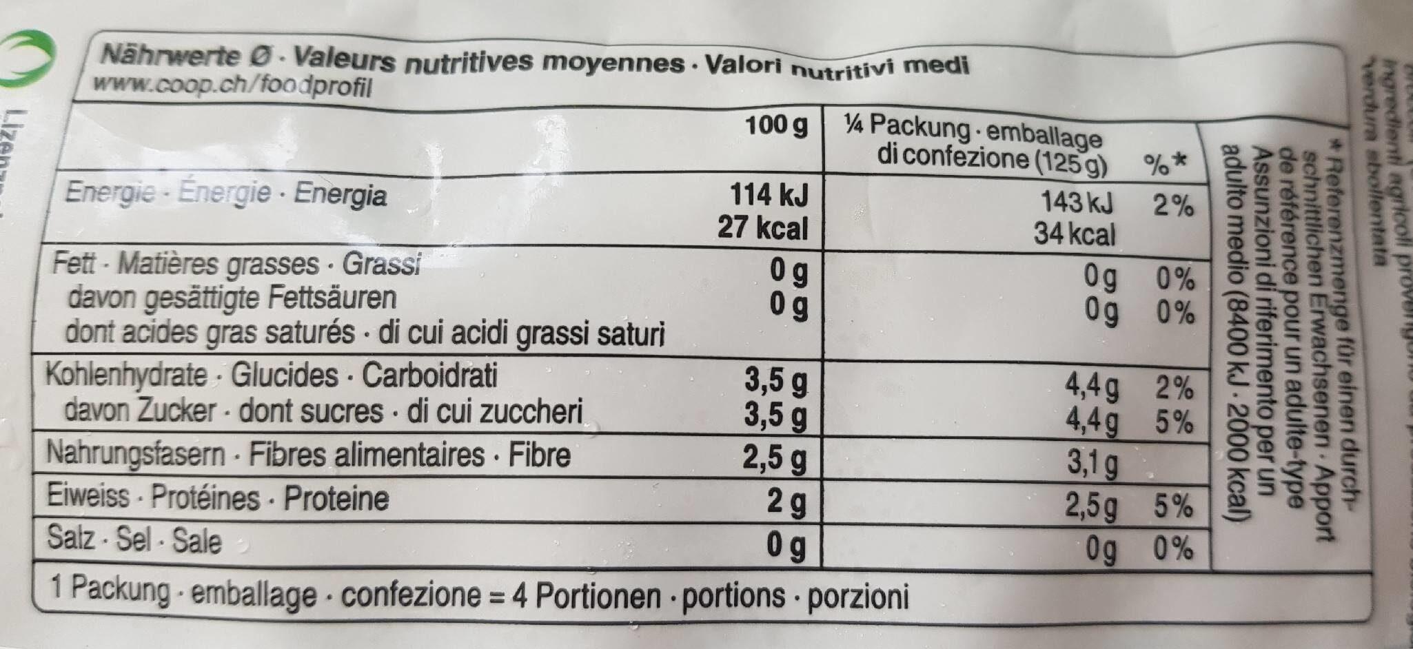 Jardinière de légumes suisses - Informazioni nutrizionali - en