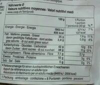 Mélange de fruits secs - Valori nutrizionali - fr