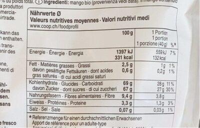 Mangue - Informazioni nutrizionali - fr