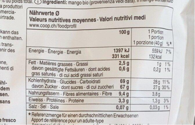 Mangue - Valori nutrizionali - fr