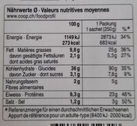 Tortelli asparagi - Voedingswaarden - fr