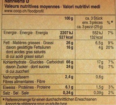 Biscuit au beurre - Informazioni nutrizionali - fr