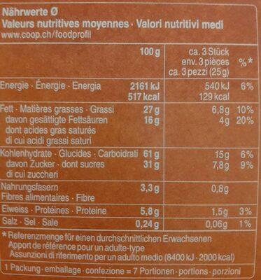 Biscuits au chocolat pour le café - Nutrition facts