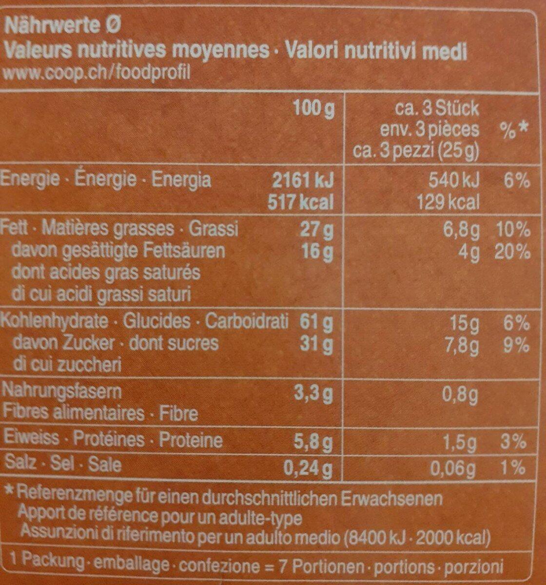 Biscuits au chocolat pour le café - Nutrition facts - fr