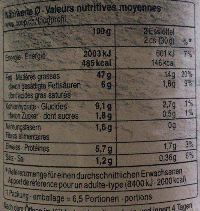 Pesto Verde - Valori nutrizionali - fr