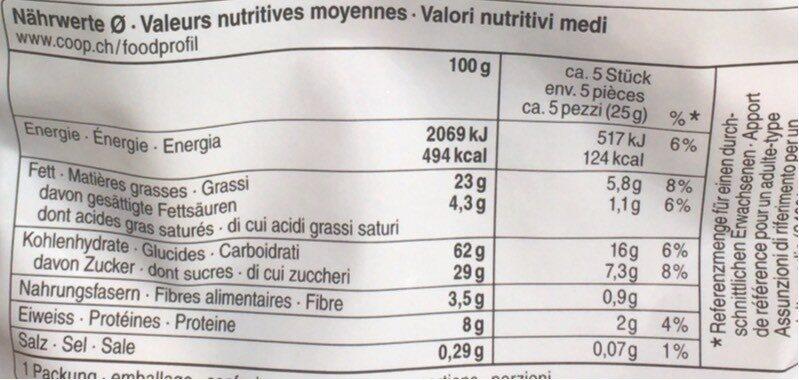 Bâtonnets aux noisettes - Informazioni nutrizionali - fr