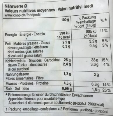 Spätzli - Valori nutrizionali - it