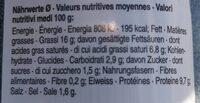 Salade cervelas fromage - Valori nutrizionali - fr