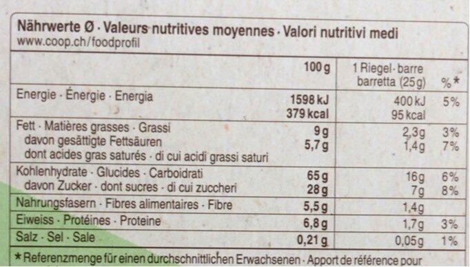 Barres de Müesli Apple - Informazioni nutrizionali - fr