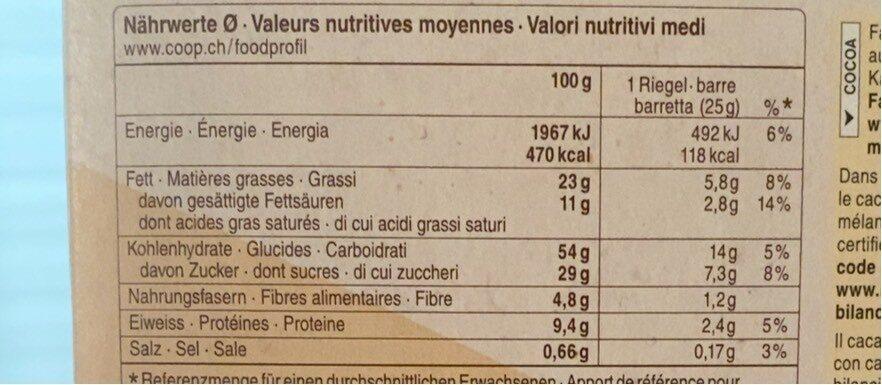 Choco Peanut - Valori nutrizionali - fr