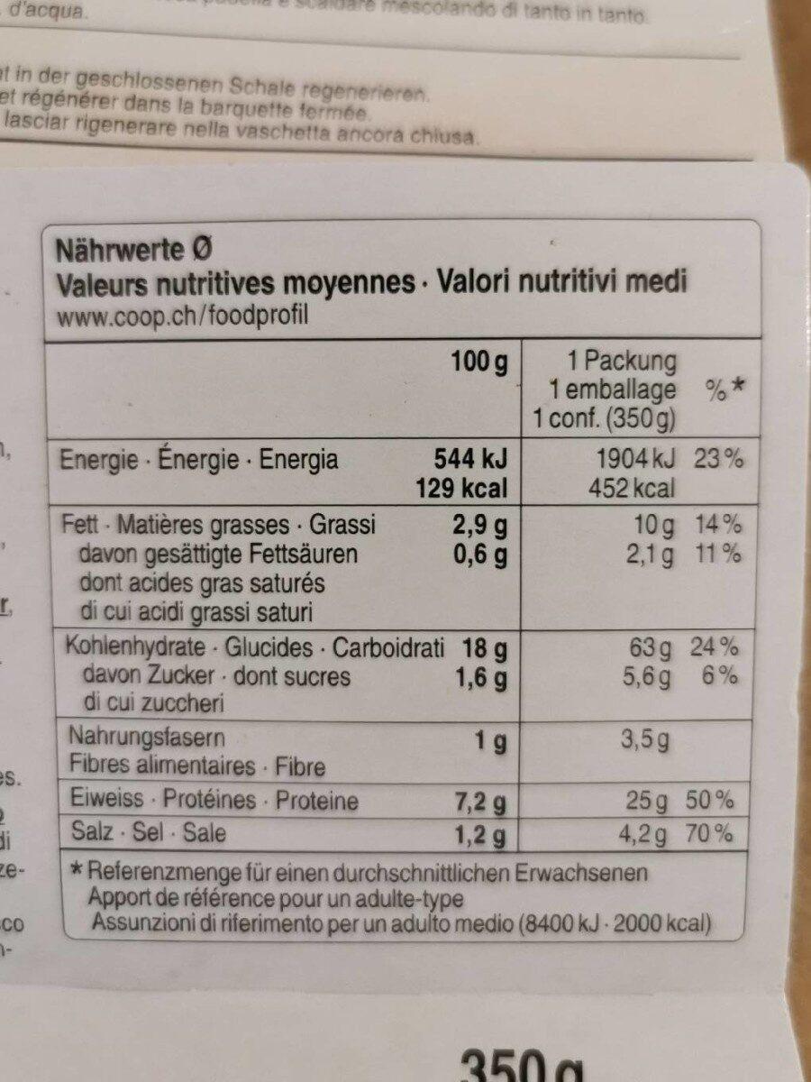 Cornettes à la viande hachée - Nutrition facts - fr