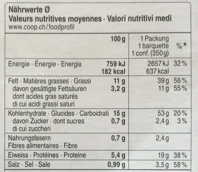 Spaghetti Carbonara - Valori nutrizionali - fr