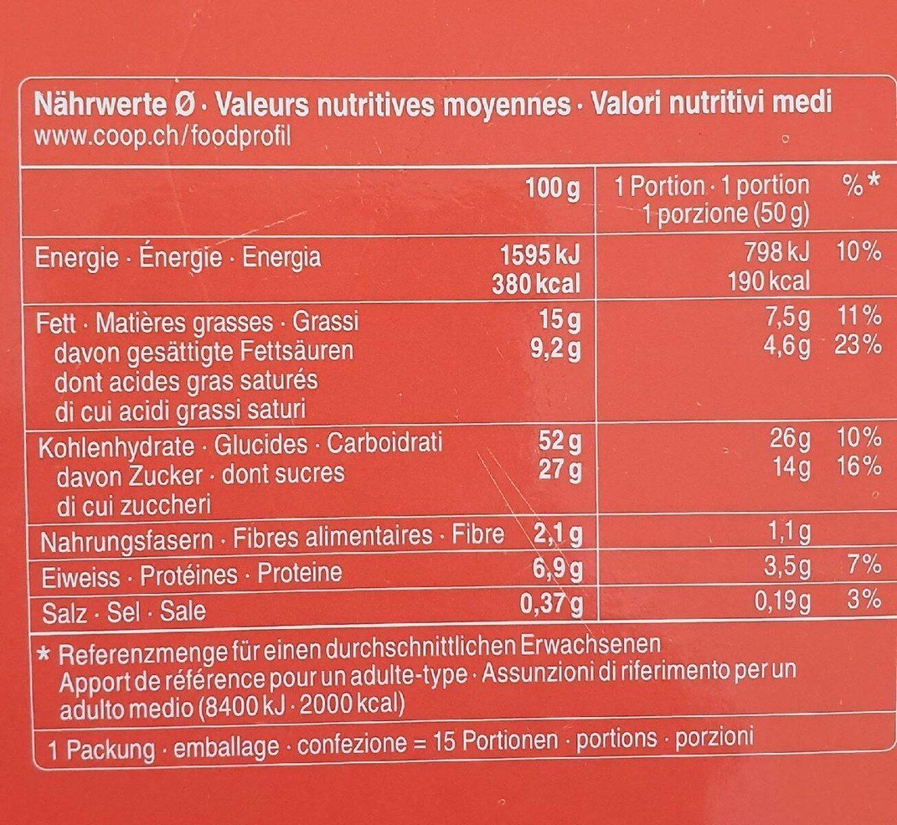 Panettone Classico - Informazioni nutrizionali - fr