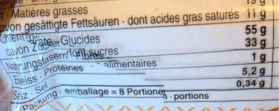 Anke cale - Valori nutrizionali - fr