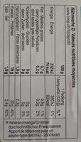 Crevettes cuites, salées - Nutrition facts - fr