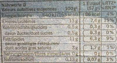 NaturaFarm: 4 Oeufs - Nährwertangaben