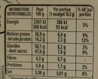 L'escargot de Lanvin - Voedingswaarden