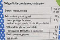 Past lait - Valori nutrizionali - fr